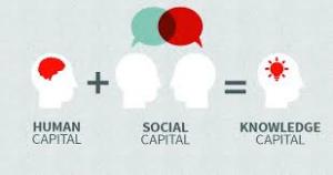 kennis en kapitaal